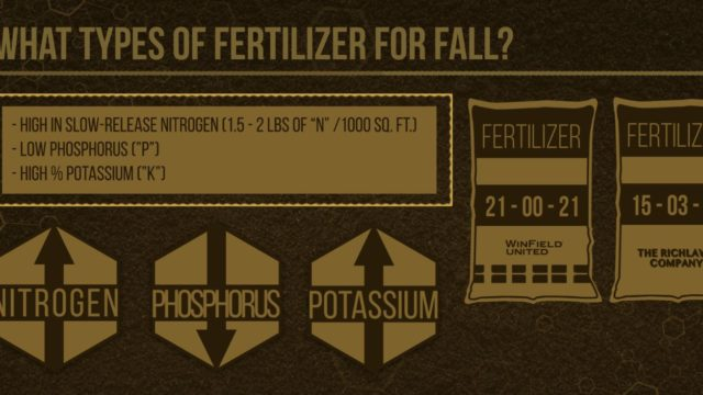 Fall Fertilizer Colorado and Wyoming